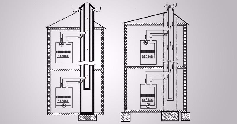Hasznos segédlet gázkészülékek telepítéséhez