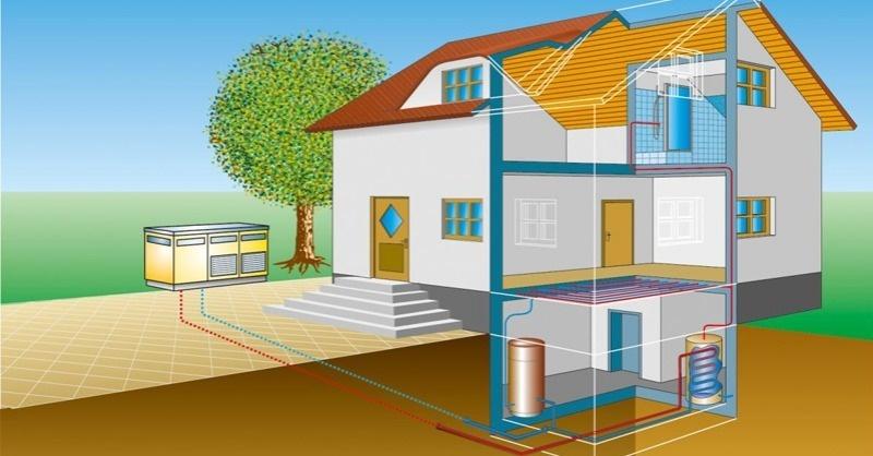 Levegő-víz hőszivattyúk tervezői kivitelezői ankétja