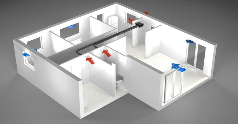 Komfortos otthon, egészséges lakókörnyezet szabályozott intelligens szellőzéssel