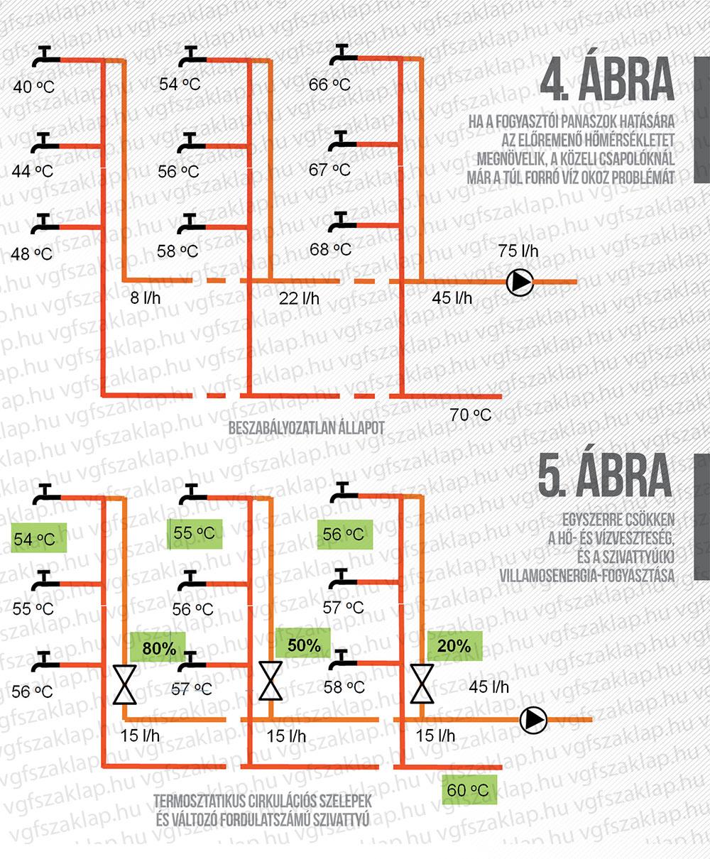 villamosenergia-bekötési költség