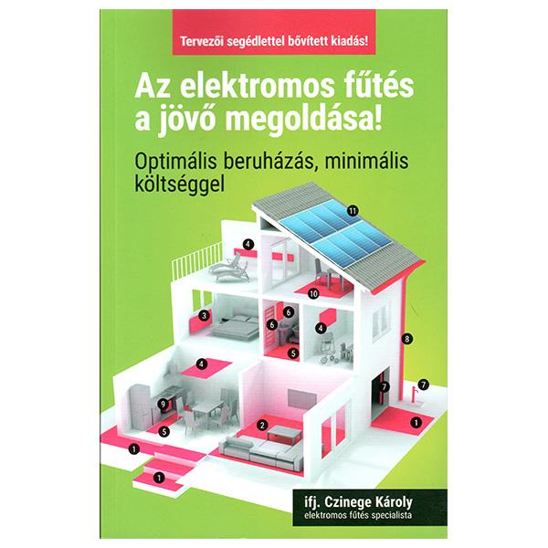 Az elektromos fűtés a jövő megoldása